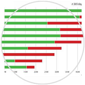 Tobin Insight - Market Metrics By Geography